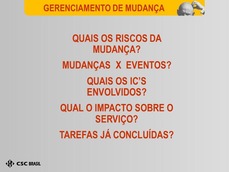 QUAIS OS RISCOS DA MUDANÇA MUDANÇAS X EVENTOS