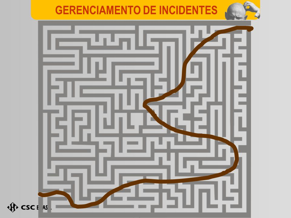 GERENCIAMENTO DE INCIDENTES