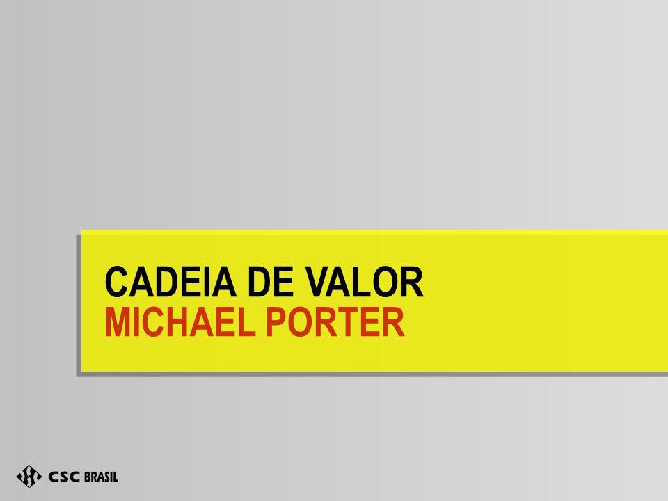 CADEIA DE VALOR MICHAEL PORTER