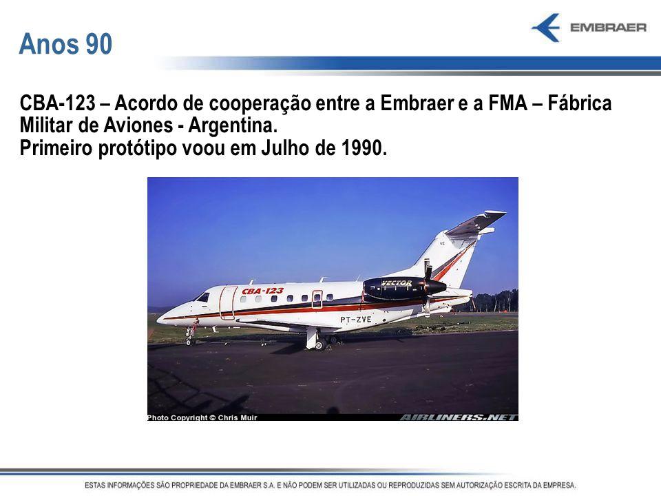 Anos 90 CBA-123 – Acordo de cooperação entre a Embraer e a FMA – Fábrica. Militar de Aviones - Argentina.