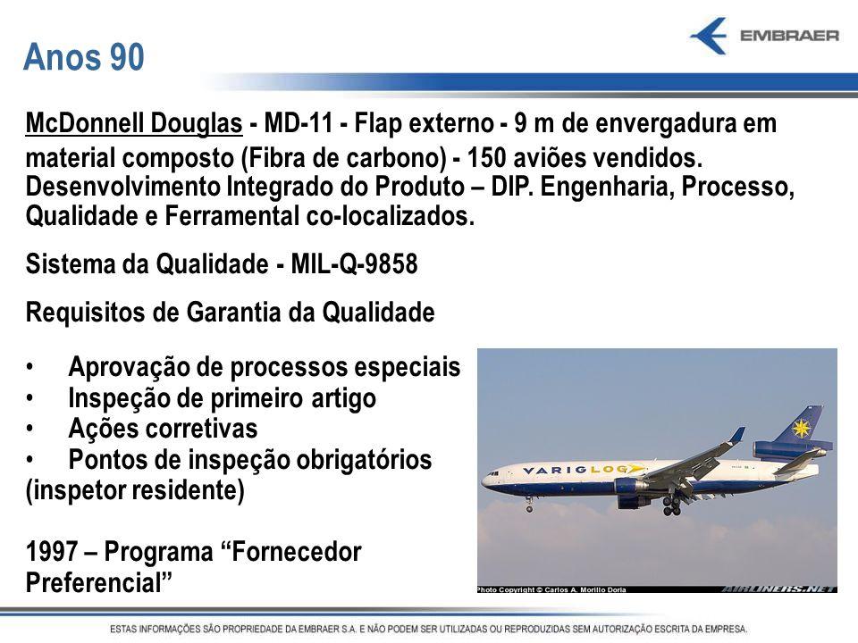 Anos 90 McDonnell Douglas - MD-11 - Flap externo - 9 m de envergadura em. material composto (Fibra de carbono) - 150 aviões vendidos.
