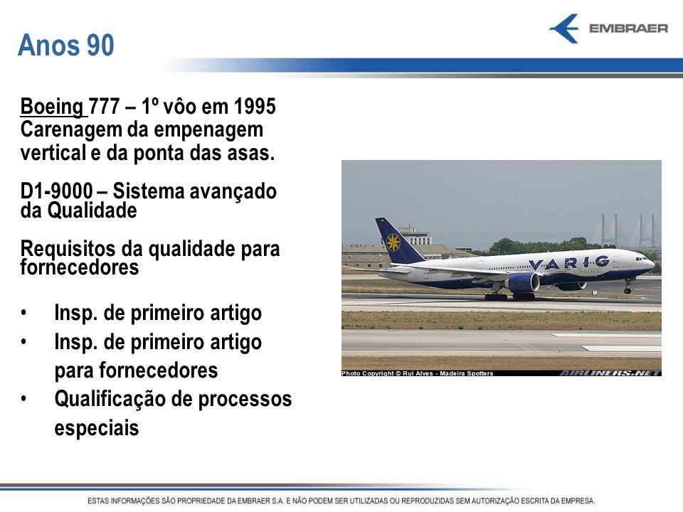 Anos 90 Boeing 777 – 1º vôo em 1995 Carenagem da empenagem