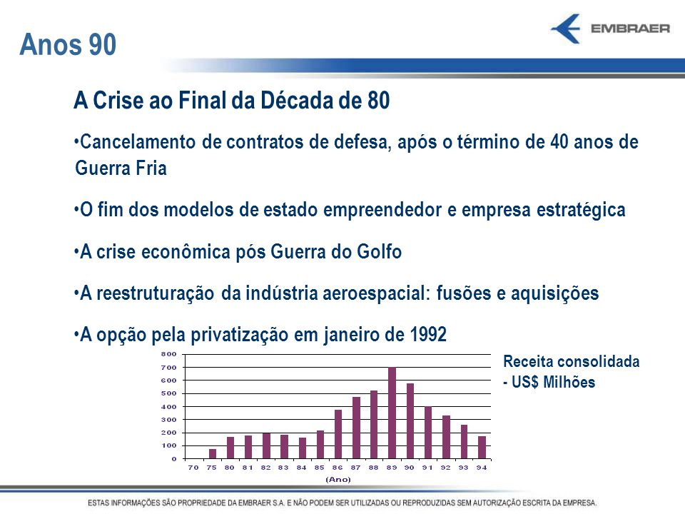 Anos 90 A Crise ao Final da Década de 80