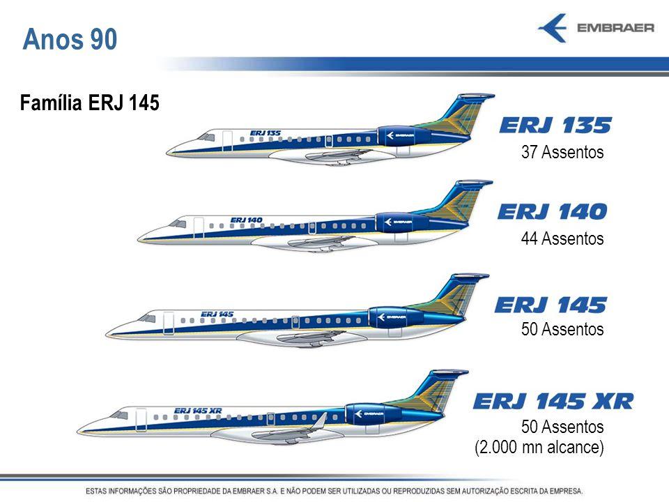 Anos 90 Família ERJ 145 37 Assentos 44 Assentos 50 Assentos