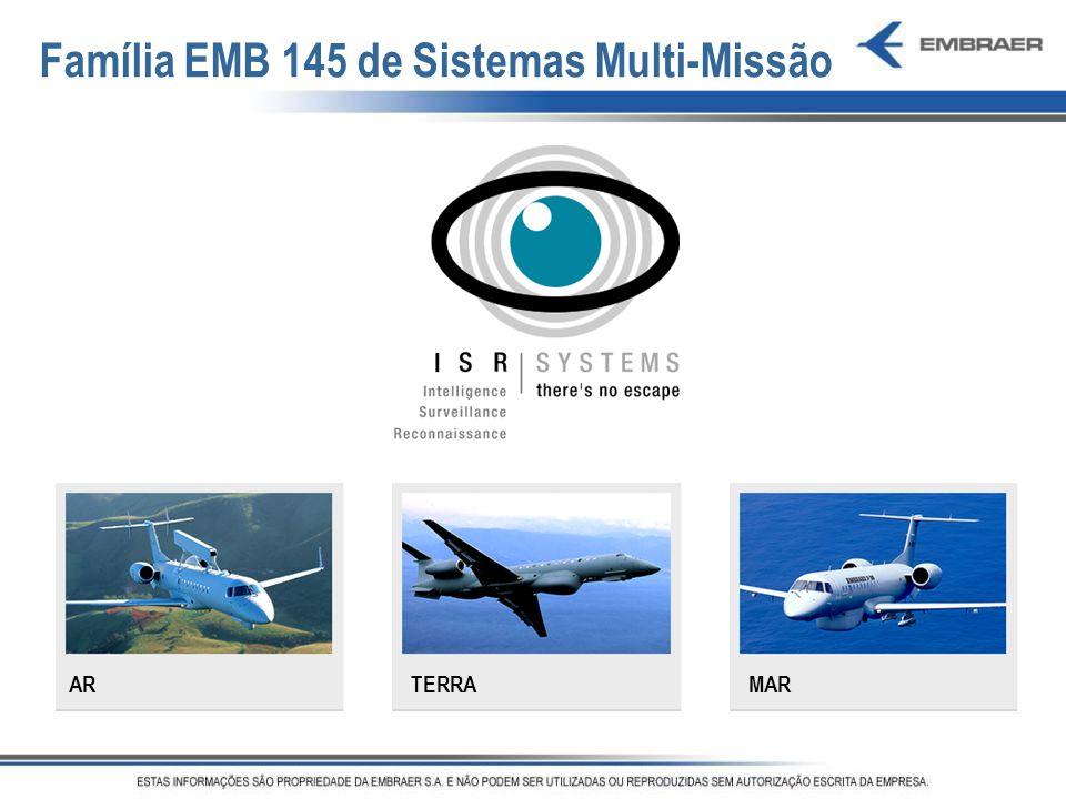 Família EMB 145 de Sistemas Multi-Missão