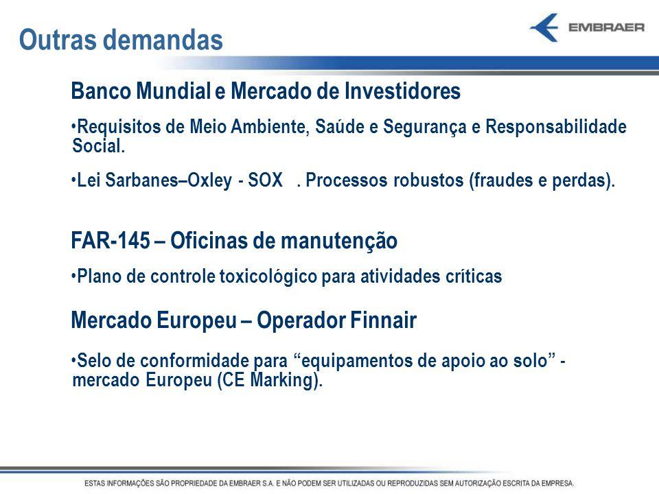 Outras demandas Banco Mundial e Mercado de Investidores