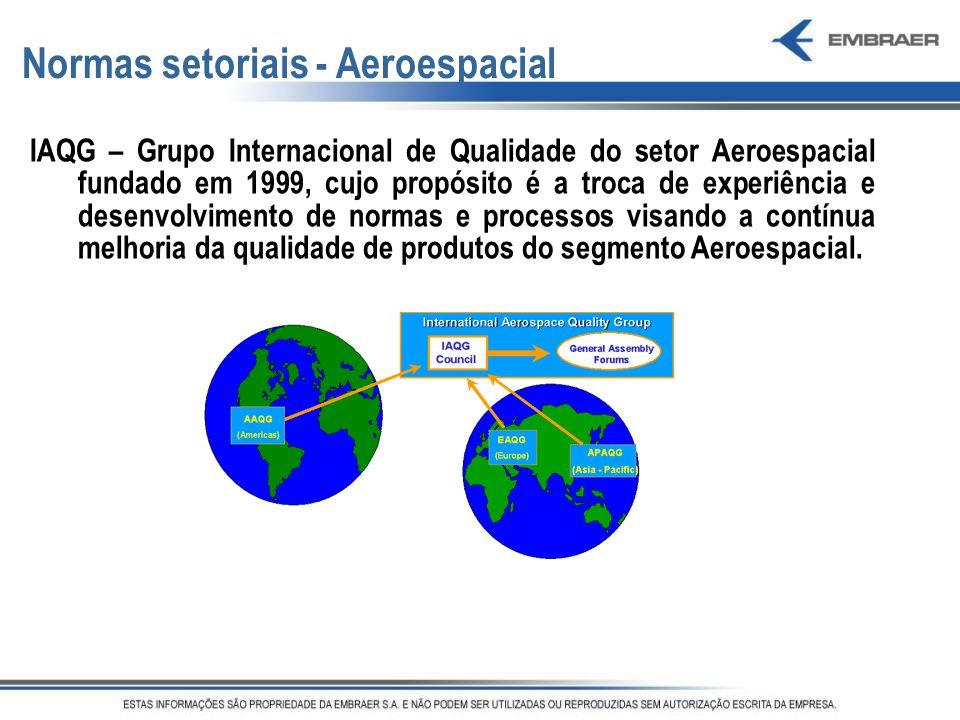 Normas setoriais - Aeroespacial