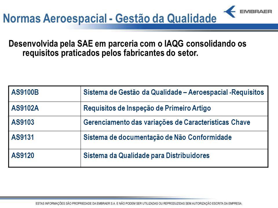 Normas Aeroespacial - Gestão da Qualidade