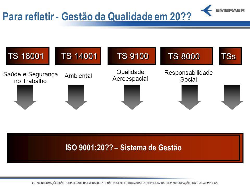 ISO 9001:20 – Sistema de Gestão