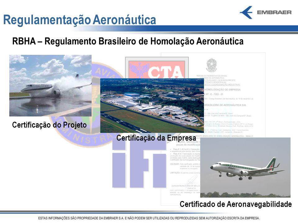 Regulamentação Aeronáutica