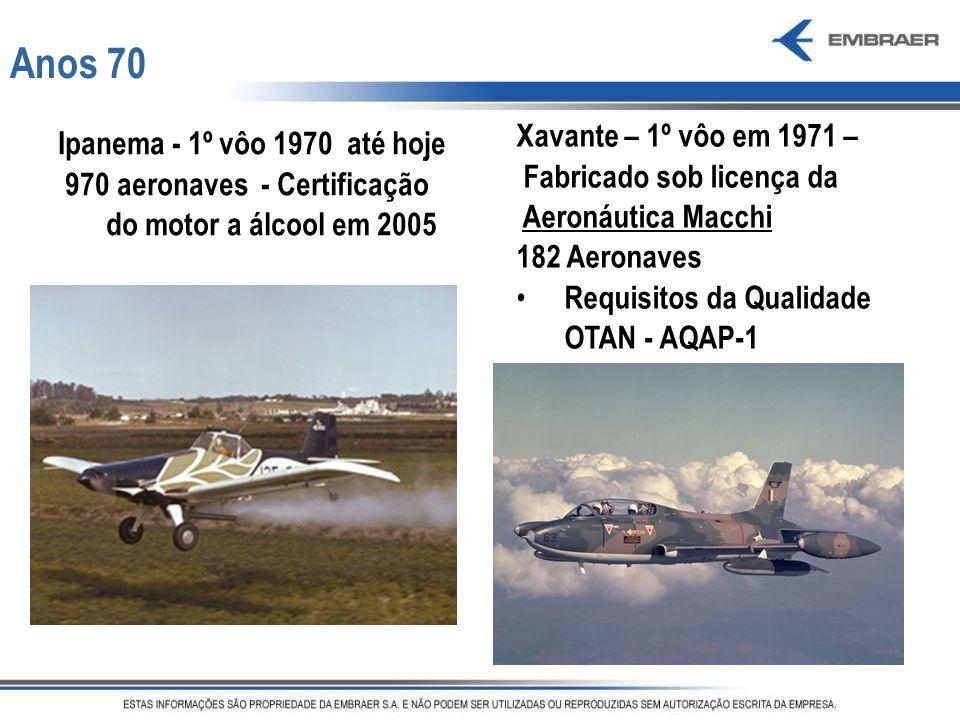 Anos 70 Xavante – 1º vôo em 1971 – Ipanema - 1º vôo 1970 até hoje