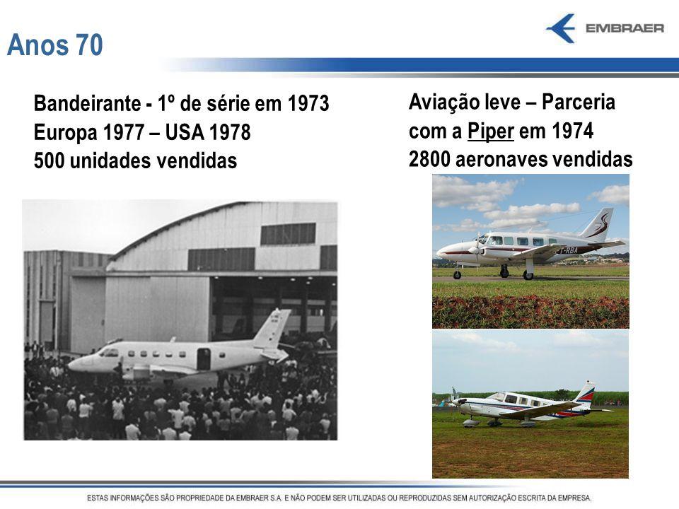 Anos 70 Bandeirante - 1º de série em 1973 Aviação leve – Parceria