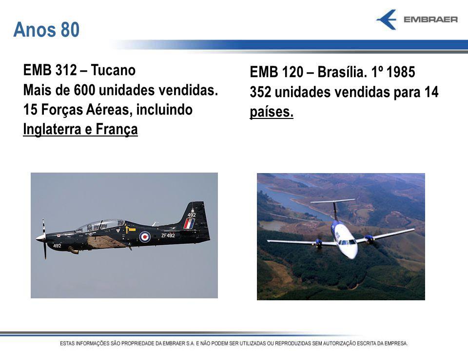 Anos 80 EMB 312 – Tucano EMB 120 – Brasília. 1º 1985