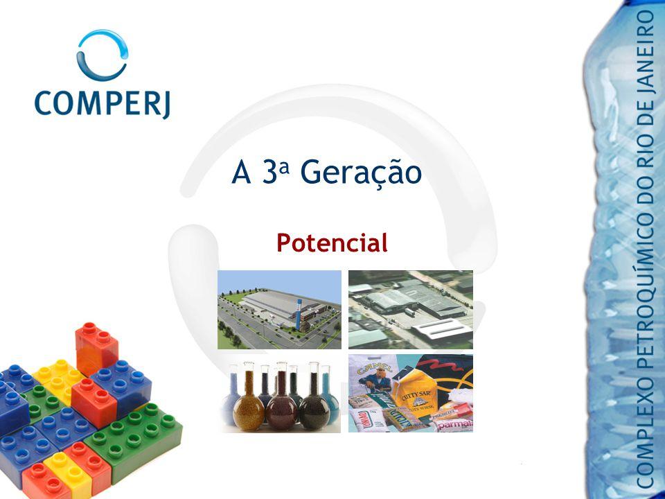 A 3a Geração Potencial