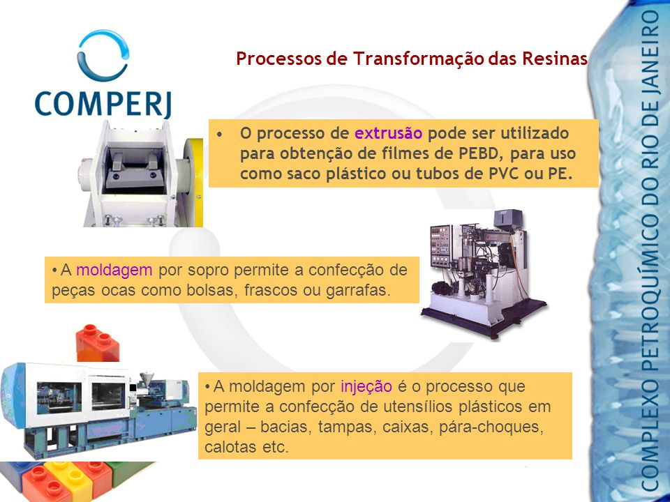 Processos de Transformação das Resinas