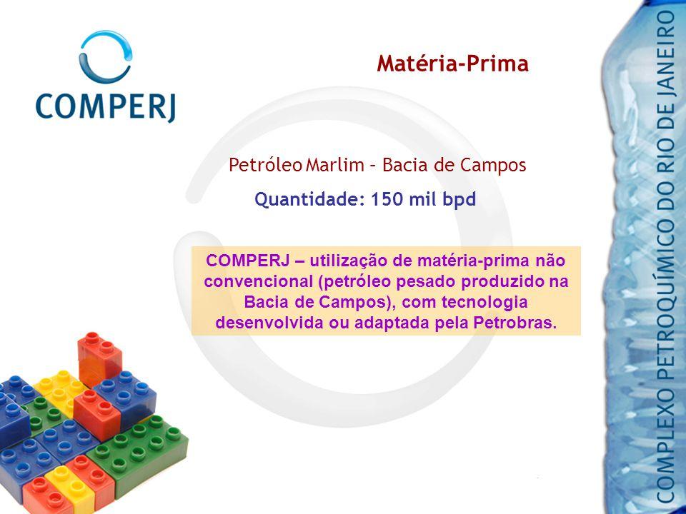 Petróleo Marlim – Bacia de Campos