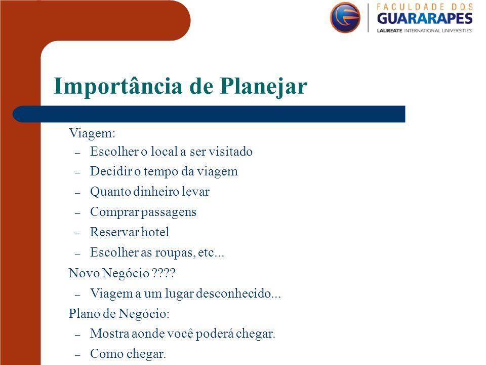 Importância de Planejar