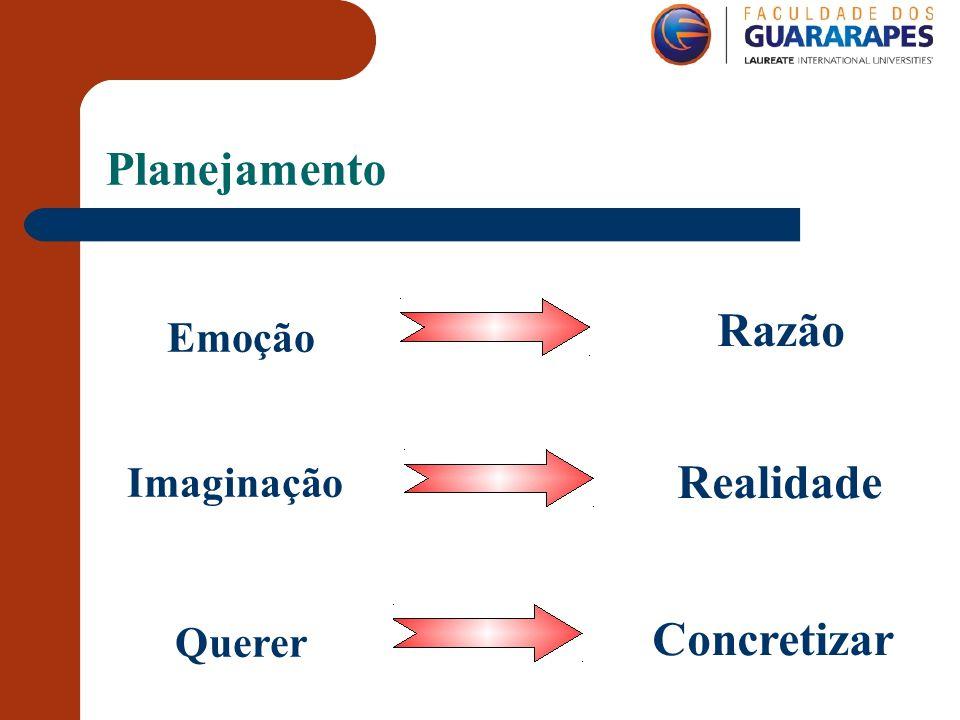 Planejamento Razão Realidade Concretizar Emoção Imaginação Querer
