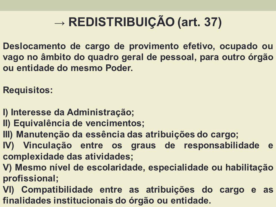 → REDISTRIBUIÇÃO (art. 37)