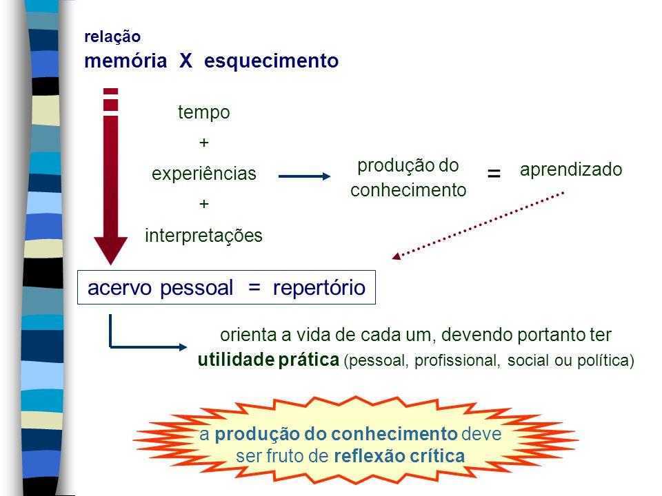 = acervo pessoal = repertório tempo + experiências