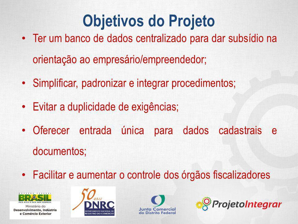 Objetivos do Projeto Ter um banco de dados centralizado para dar subsídio na orientação ao empresário/empreendedor;