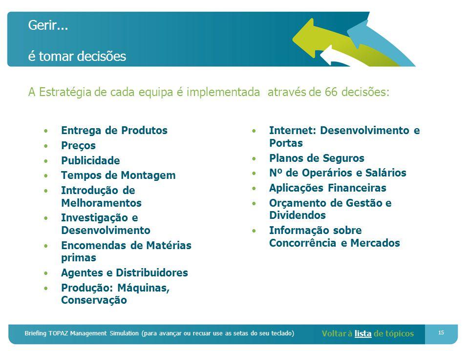 Gerir... é tomar decisões A Estratégia de cada equipa é implementada através de 66 decisões: Entrega de Produtos.