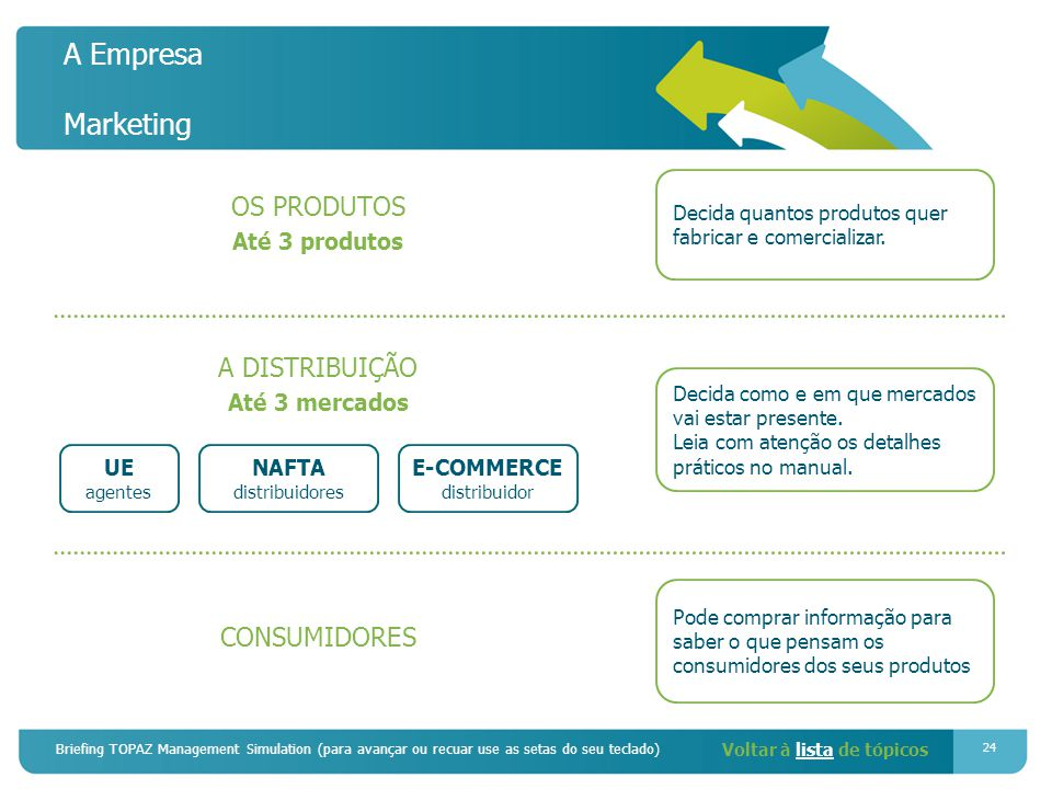 A Empresa Marketing OS PRODUTOS A DISTRIBUIÇÃO CONSUMIDORES
