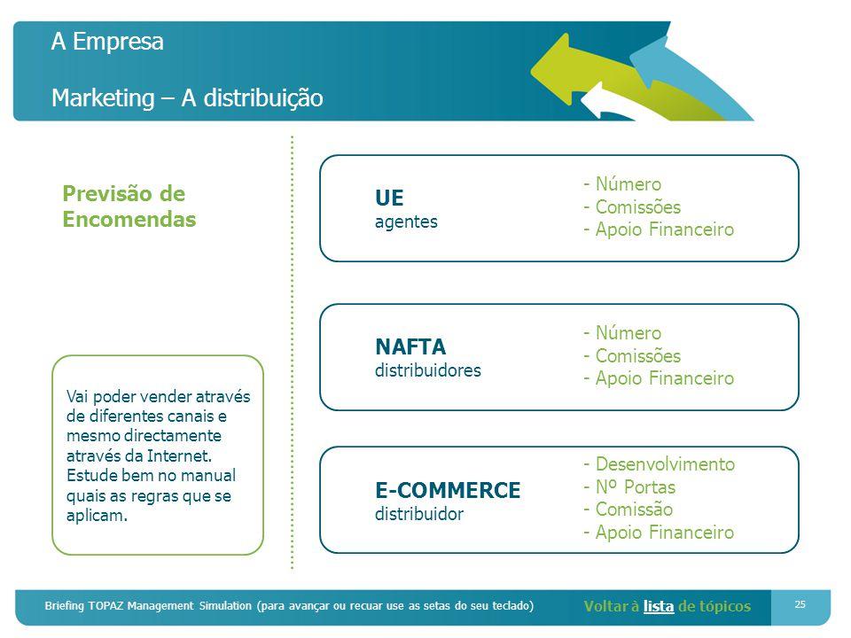 A Empresa Marketing – A distribuição
