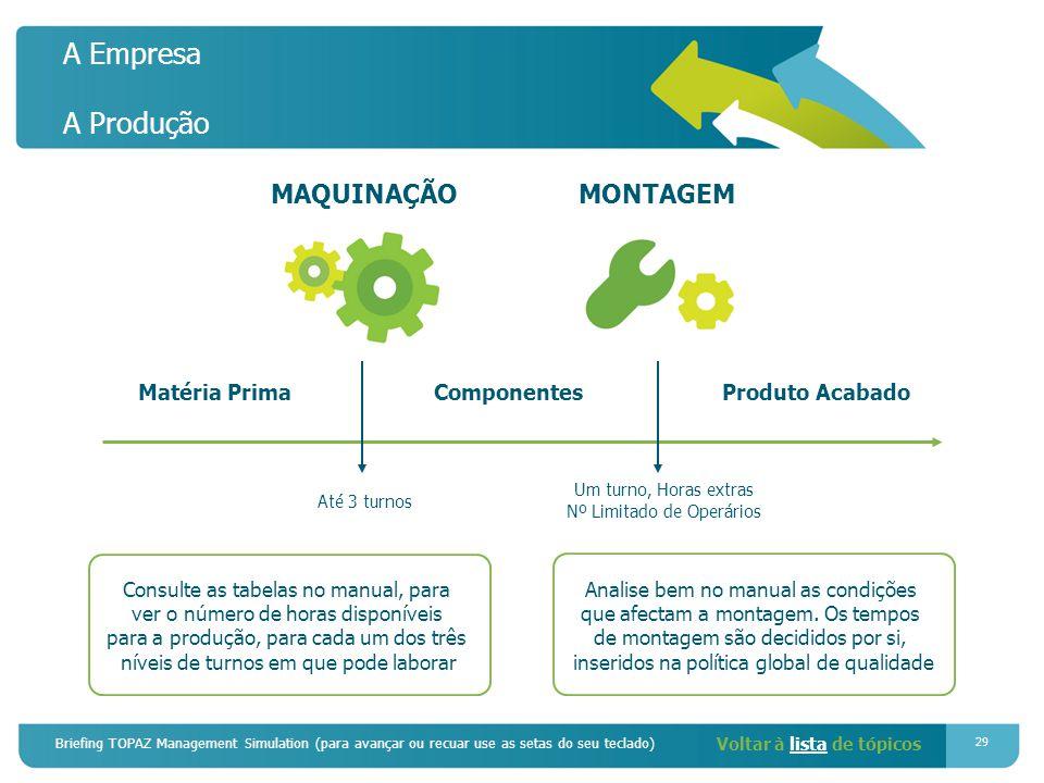 A Empresa A Produção MAQUINAÇÃO MONTAGEM Matéria Prima Componentes