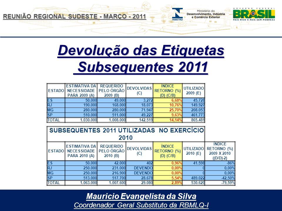 Devolução das Etiquetas Subsequentes 2011