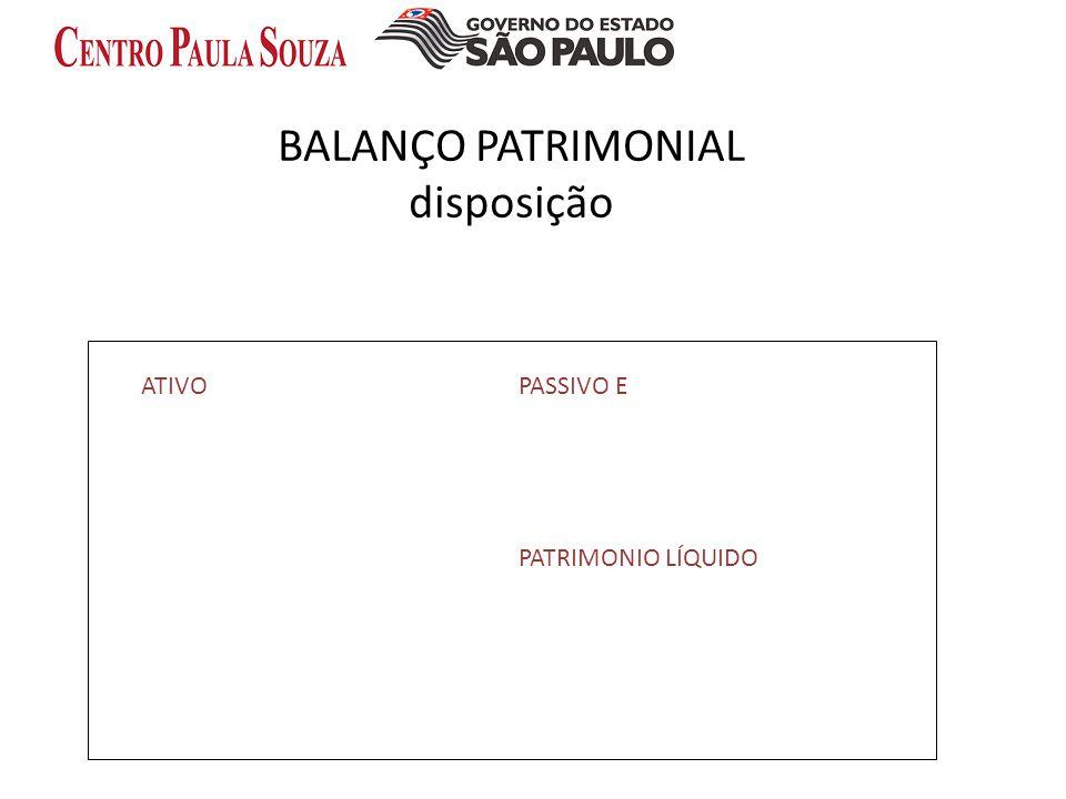 BALANÇO PATRIMONIAL disposição