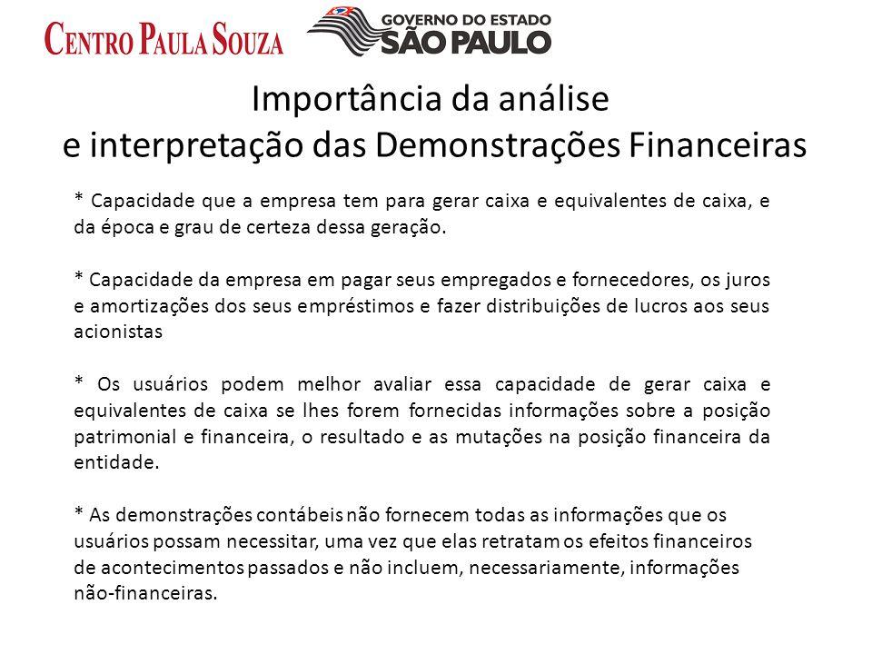 Importância da análise e interpretação das Demonstrações Financeiras