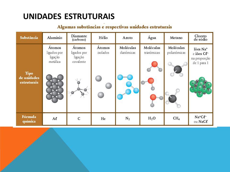 Unidades estruturais