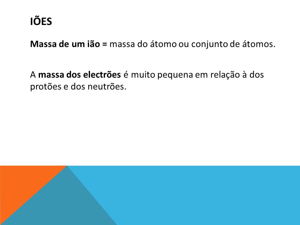 iões Massa de um ião = massa do átomo ou conjunto de átomos.