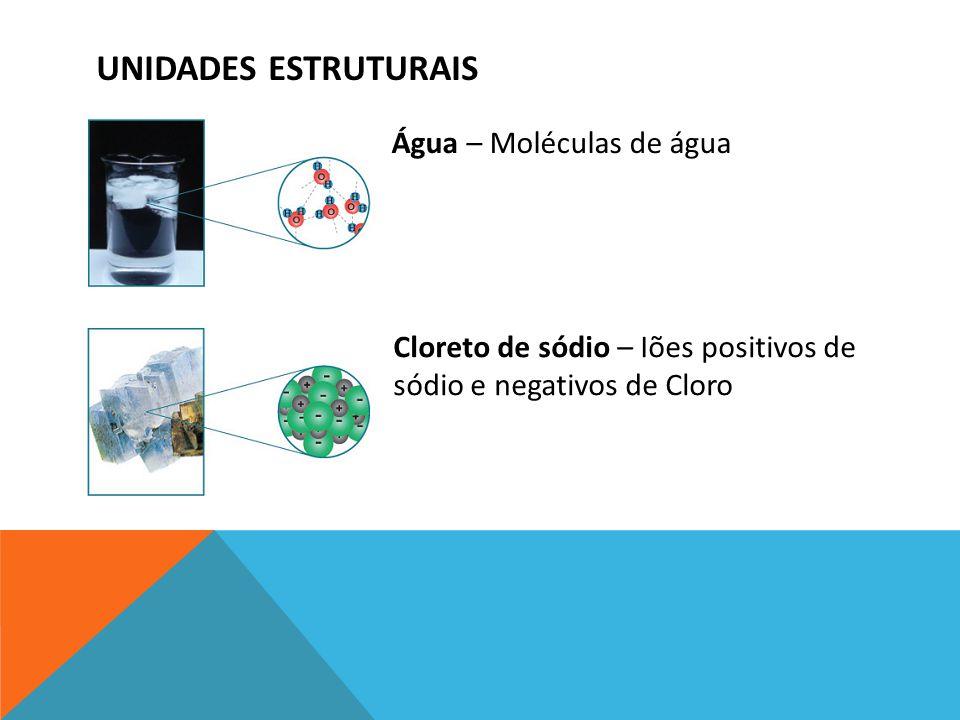 Unidades estruturais Água – Moléculas de água