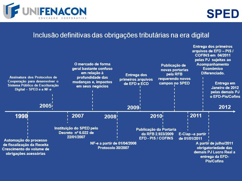SPED Inclusão definitivas das obrigações tributárias na era digital