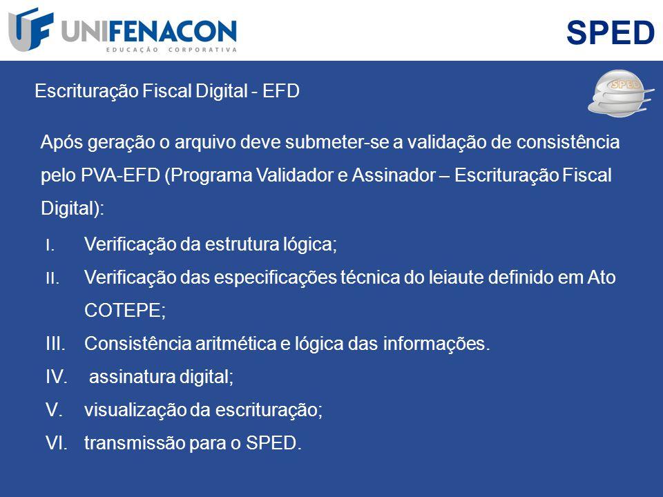 SPED Escrituração Fiscal Digital - EFD.
