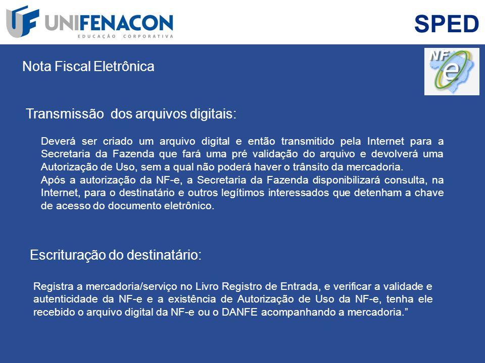 SPED Nota Fiscal Eletrônica Transmissão dos arquivos digitais: