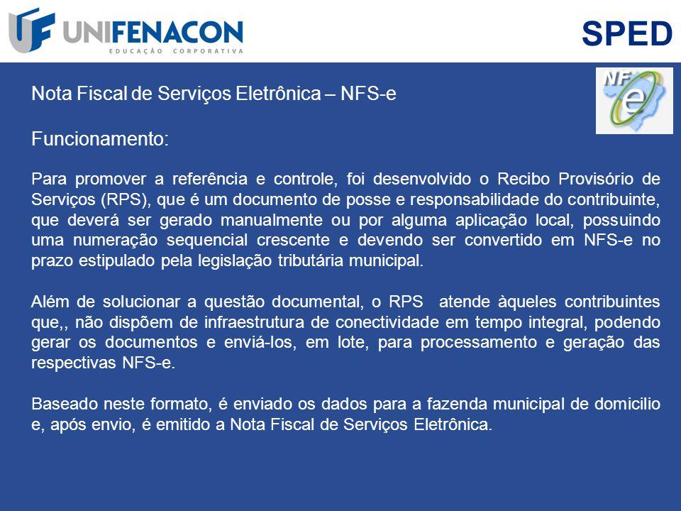 SPED Nota Fiscal de Serviços Eletrônica – NFS-e Funcionamento: