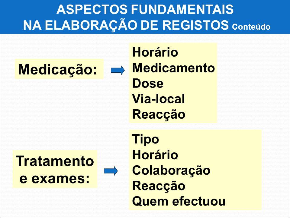 ASPECTOS FUNDAMENTAIS NA ELABORAÇÃO DE REGISTOS Conteúdo