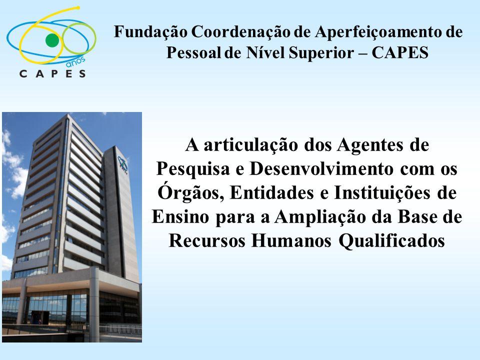Fundação Coordenação de Aperfeiçoamento de Pessoal de Nível Superior – CAPES