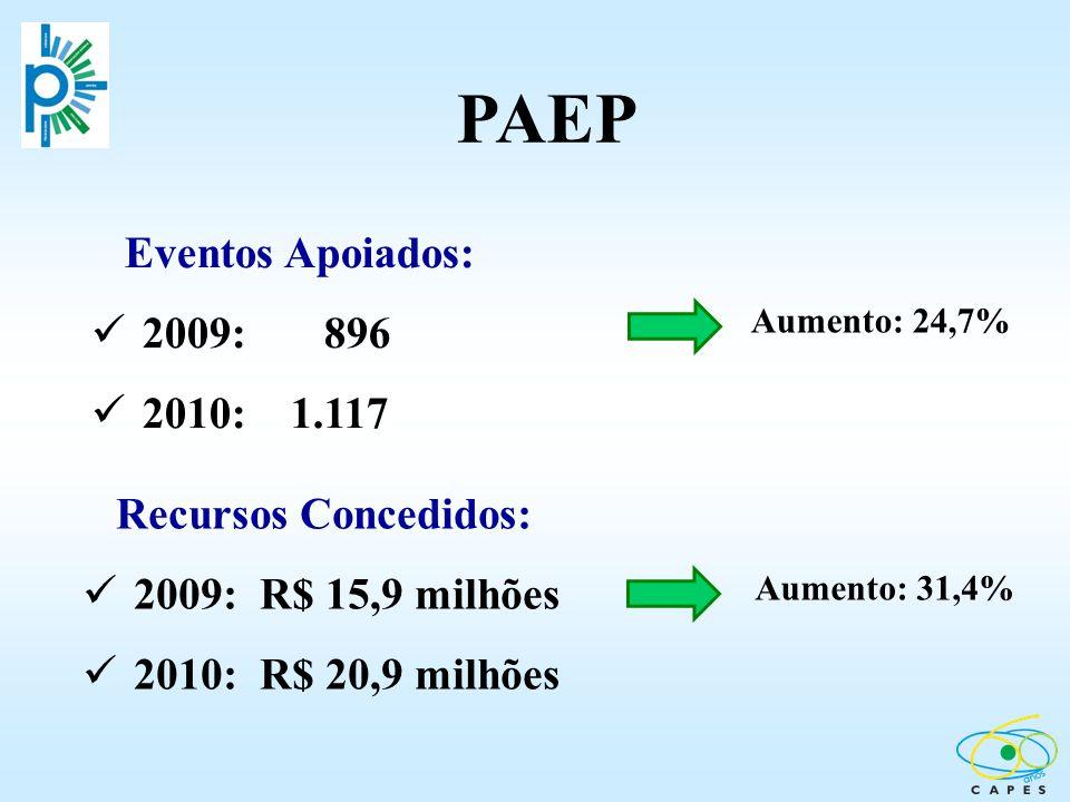 PAEP Eventos Apoiados: 2009: 896 2010: 1.117 Recursos Concedidos: