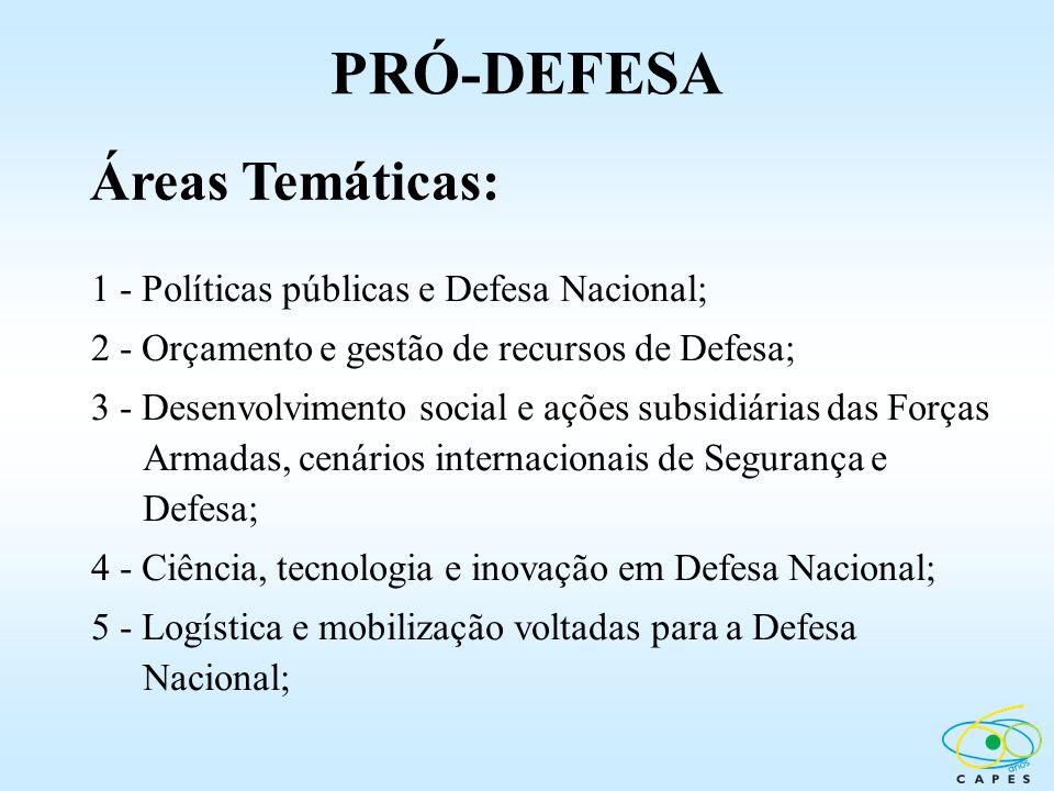 PRÓ-DEFESA Áreas Temáticas: 1 - Políticas públicas e Defesa Nacional;