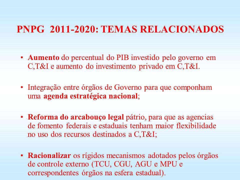 PNPG 2011-2020: TEMAS RELACIONADOS