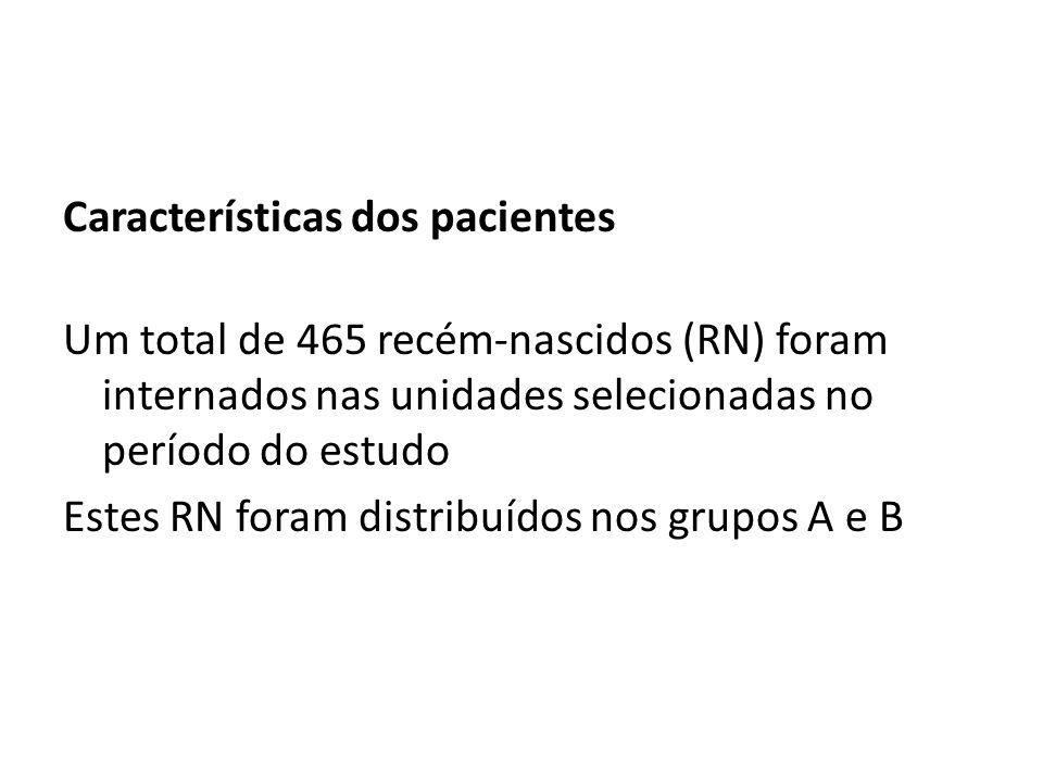Características dos pacientes Um total de 465 recém-nascidos (RN) foram internados nas unidades selecionadas no período do estudo Estes RN foram distribuídos nos grupos A e B