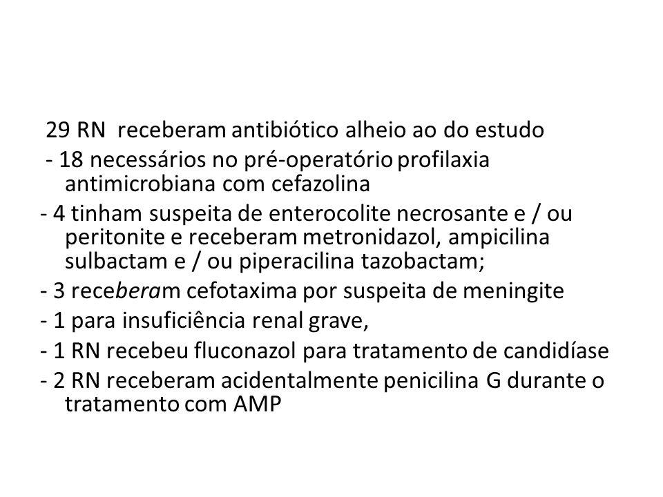 29 RN receberam antibiótico alheio ao do estudo - 18 necessários no pré-operatório profilaxia antimicrobiana com cefazolina - 4 tinham suspeita de enterocolite necrosante e / ou peritonite e receberam metronidazol, ampicilina sulbactam e / ou piperacilina tazobactam; - 3 receberam cefotaxima por suspeita de meningite - 1 para insuficiência renal grave, - 1 RN recebeu fluconazol para tratamento de candidíase - 2 RN receberam acidentalmente penicilina G durante o tratamento com AMP