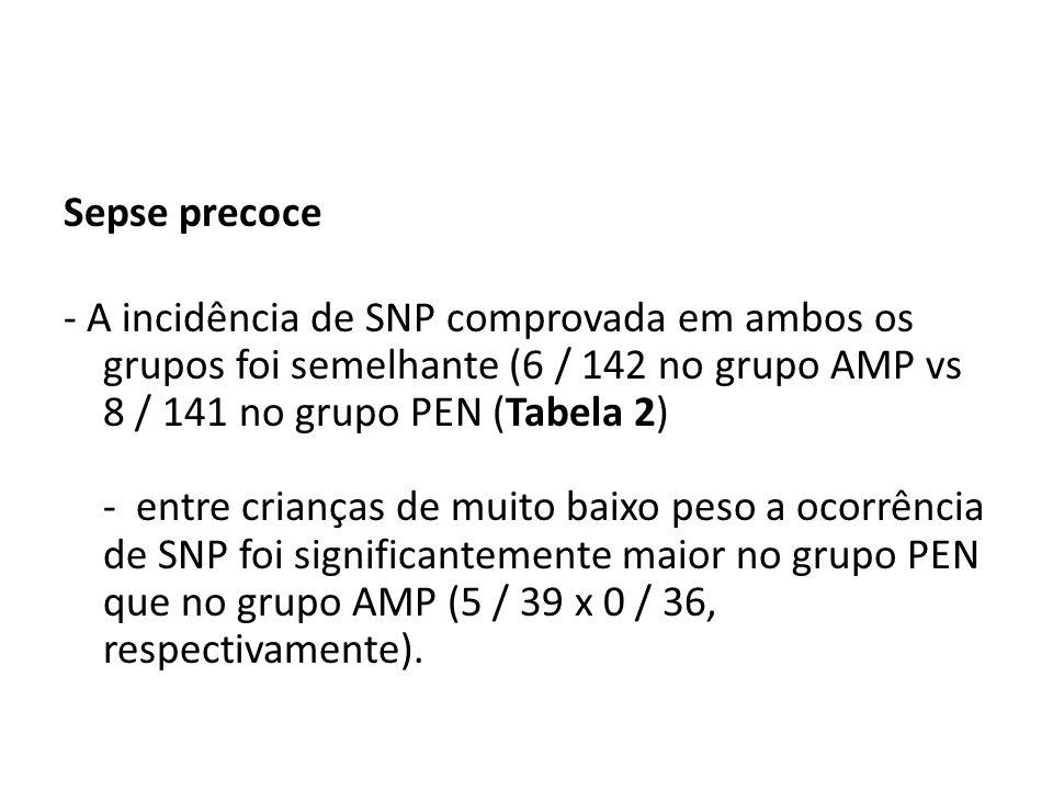 Sepse precoce - A incidência de SNP comprovada em ambos os grupos foi semelhante (6 / 142 no grupo AMP vs 8 / 141 no grupo PEN (Tabela 2) - entre crianças de muito baixo peso a ocorrência de SNP foi significantemente maior no grupo PEN que no grupo AMP (5 / 39 x 0 / 36, respectivamente).