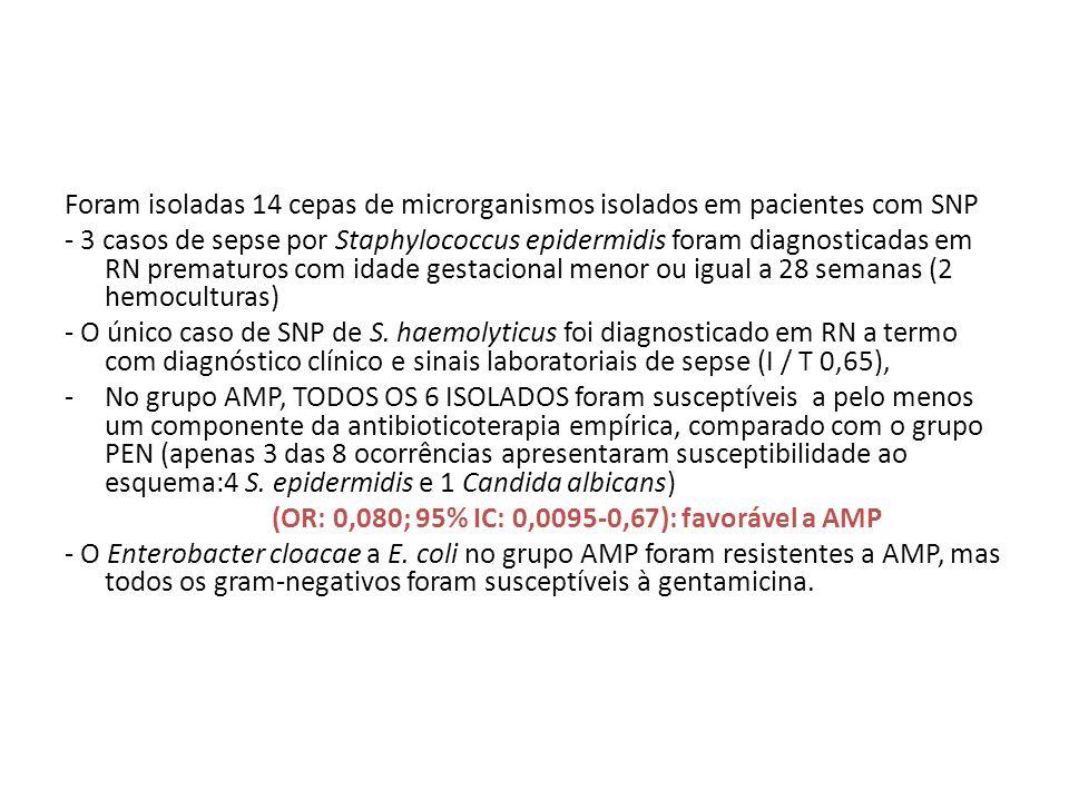 Foram isoladas 14 cepas de microrganismos isolados em pacientes com SNP
