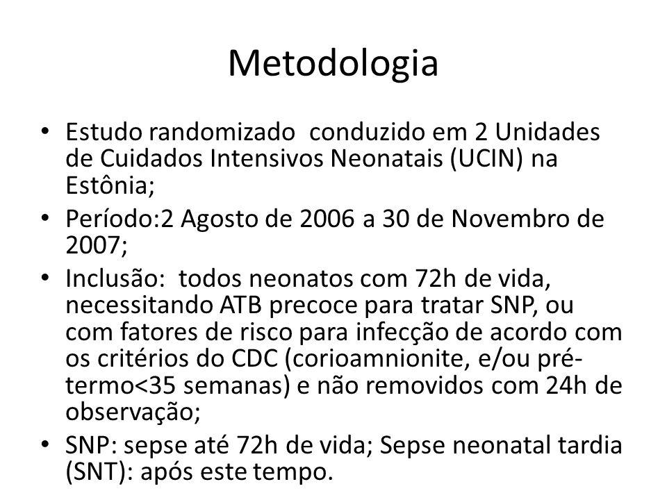 Metodologia Estudo randomizado conduzido em 2 Unidades de Cuidados Intensivos Neonatais (UCIN) na Estônia;