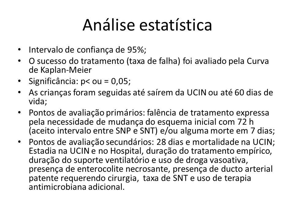 Análise estatística Intervalo de confiança de 95%;